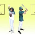 Throwing and batting